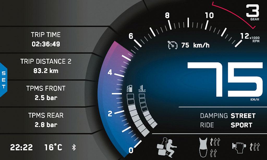 Nachtansicht Display KTM 1290 Super Adventure S Modell 2017