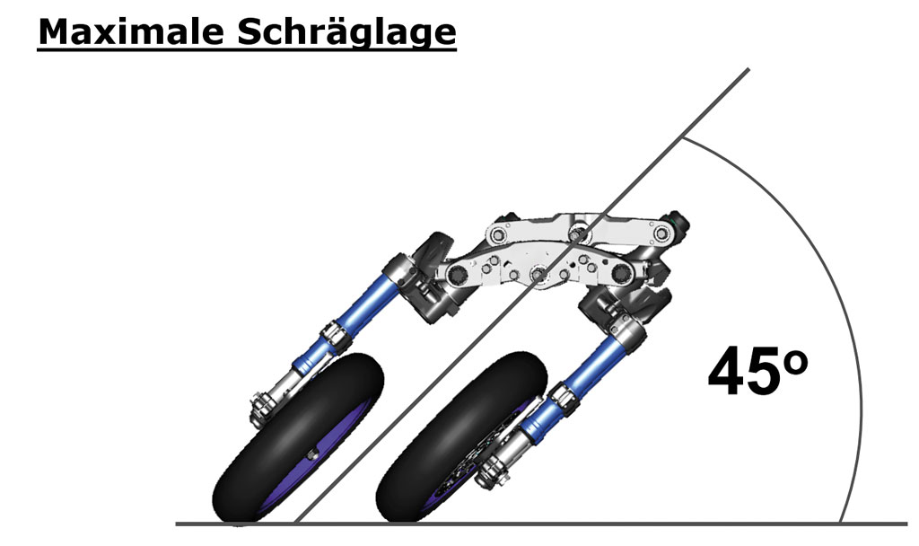 Maximale Schräglage, Yamaha Niken Modell 2018