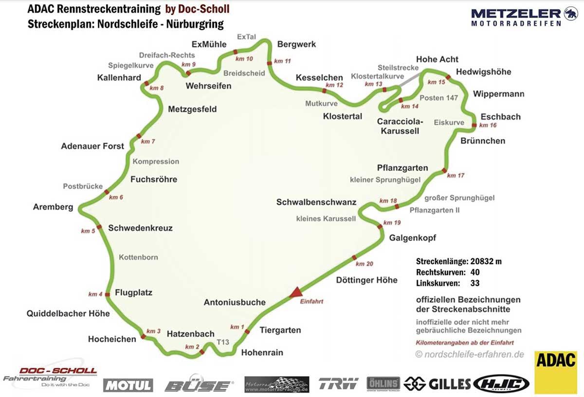 Streckenplan der Nordschleife